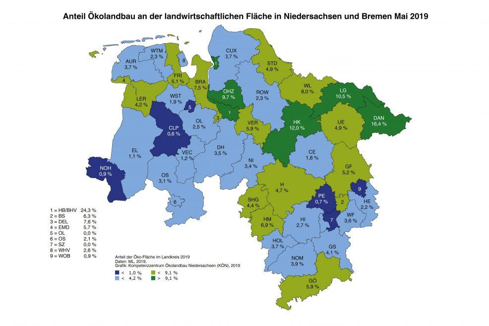 Öko-Landbau in Niedersachsen wächst