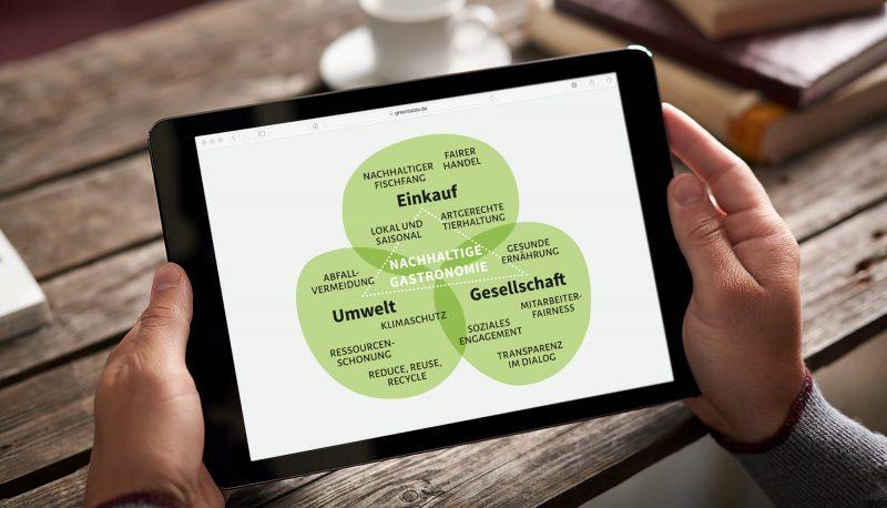 Studie über grüne Gastro